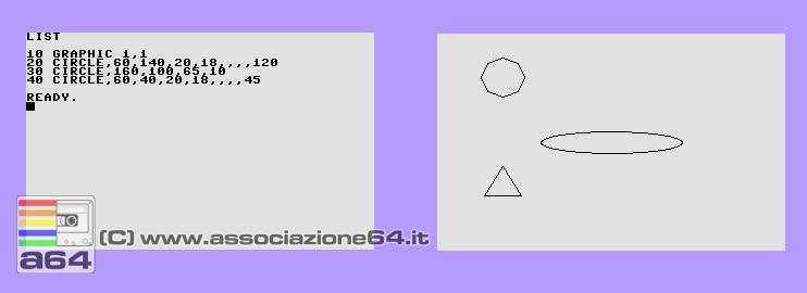 """Istruzione Circle sul Basic 3.5. Ricordo con nostalgia un vecchio amico che, abituato al fatto che per disegnare le forme si utilizzavano i nomi in inglese delle forme corrispettive, cercava di disegnare i triangoli usando un inesistente comando """"triangle"""""""